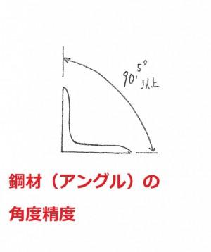 鋼材アングルの角度精度